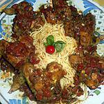 recette Ailerons de poulet au vinaigre balsamique
