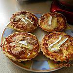 recette Tartelettes au jambon fromage