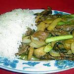 recette Chop Suey de Boeuf