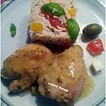 recette Filets de cuisses de poulet glacés au miel et moutarde