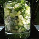 recette Tartare de concombre à la menthe