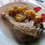 recette cuisse de canard a la bourguignonne