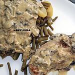 recette Côtes de veau  sauce :champignons, moutarde