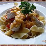recette Sauté de dinde aux poivrons rouge et paprika