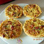recette Tartelettes poireaux lardons