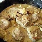 recette Filet mignon à la moutarde