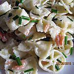 recette Salade de pâtes
