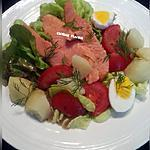 recette Salade composée au saumon fumé-tomate-oeuf, vinaigrette balsamique et aneth