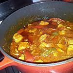 recette Sauté de porc basquaise