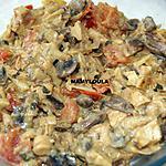 recette Poulet au curry et champignons
