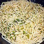 recette Spaghetti au basilic