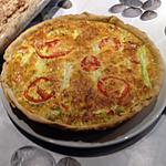 recette Quiche aux courgettes, lardons et tomates