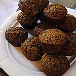 recette Muffins cocochocbanana