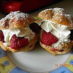 recette Choux chantilly framboises