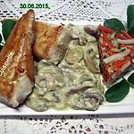 recette Émincés de dinde à la sauce béchamel et champignons.