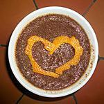 recette Crêmes au chocolat