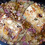 recette Rôti de porc confit aux Oignons