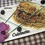 recette Hachis de viande aux spaghettis.