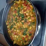 recette Des de poulet, poivron,tomate