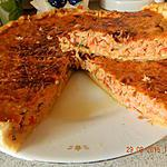 recette Tarte ratatouille et thon