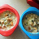 recette Cassolettes de moules et poireaux