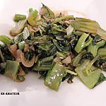 recette Chou tchoï et champignons