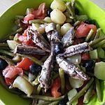 "recette Salade ""niçoise"" façon Sassou"