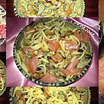 recette Spaetzle au saumon et moules.