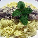 recette Pâtes tagliatelle carbonara.lardons. champignons.