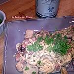 recette Tagliatelles aux Cèpes et dés de Jambon