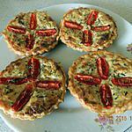 recette Tartelettes thon tomates