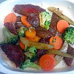 recette boeuf au legume
