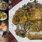 recette Hauts de poulet au champignons et curry.