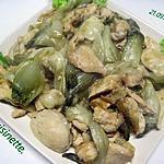 recette Émincé de poulet aux endives.