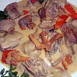 recette Blanquette de veau aux girolles