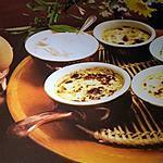 recette Oeufs cocotte revisités par mes soins