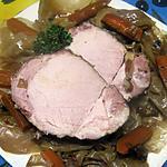 recette Kassler de porc au chou.