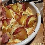recette Mini Raclette au four