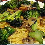 recette Brocoli aux champignons