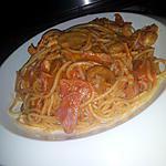 recette Spaghettis à la Reine