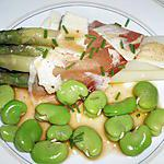 recette Salade printanière aux asperges et aux fèves fraîches