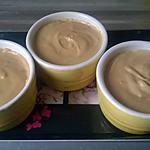 recette Petites crèmes pain d'épices