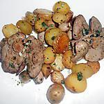 recette FOIES DE LAPIN AIL ET PERSIL