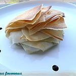 recette Feuilleté de gorgonzola aux poires caramélisées
