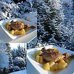 recette Cuisses de canard à l'ananas