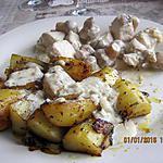 recette poulet a la créme et champignons