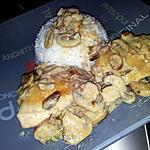 recette Poulet sauce à la créme de champignons