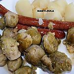 recette Choux de Bruxelles aux saucisses fumées maison