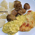 recette Blancs de poulet au curcumin