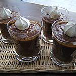 recette Crème glacée à la brésilienne